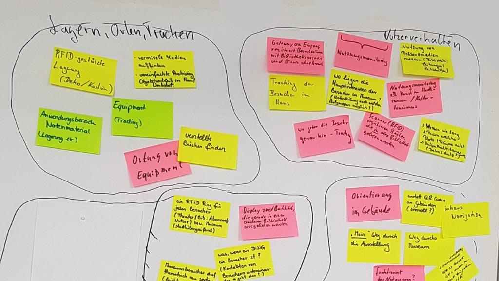 Anwendungsbereiche für Internet of Things IoT Technologien im Kultursektor