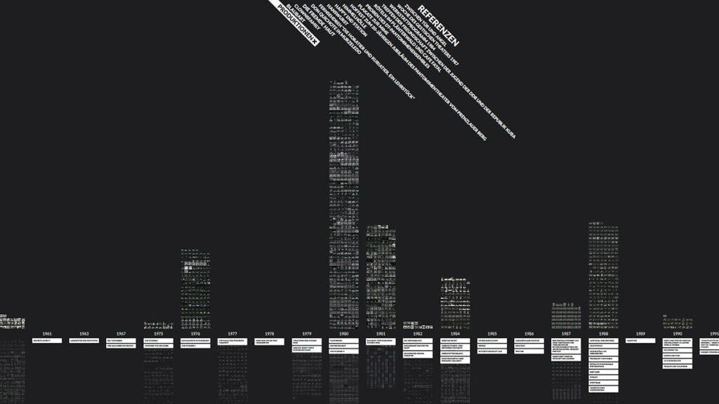 Ausschnitt aus dem VIKUS Viewer zur Visualisierung digitaler Sammlungen online