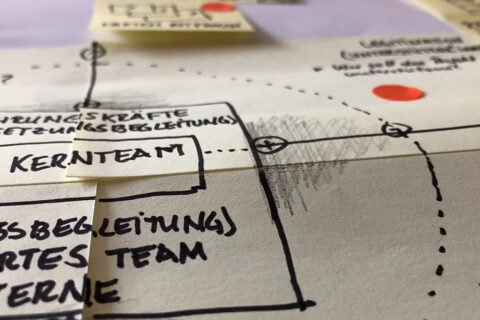 Vom Briefing zum Projektplan – Digitalprojekte sinnvoll definieren und strukturieren